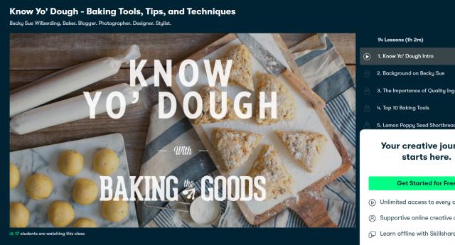 Know Yo' Dough