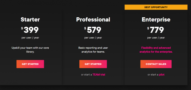 Pluralsight-Team-Pricing
