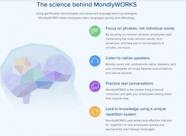 The Idea Behind MondlyWORKS